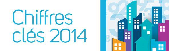 Image de couverture Chiffres clés 2014